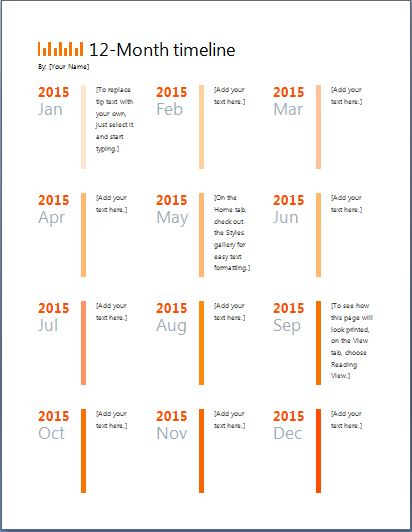Twelve (12) Months Timeline Template