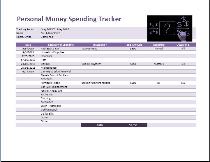 Personal Money Spending Tracker