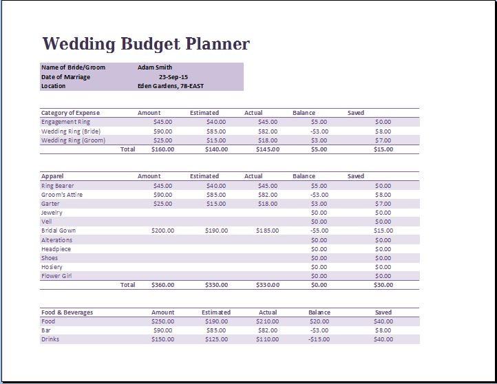Wedding Budget Plan