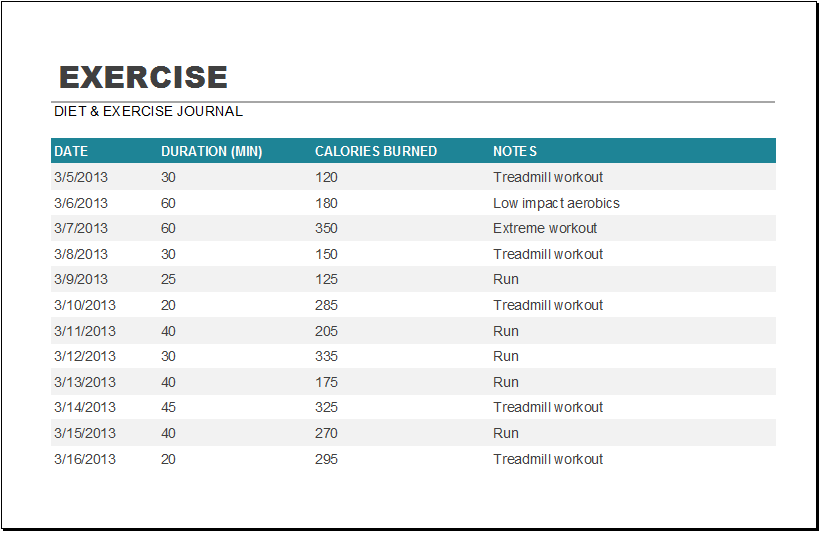 Diet and exercise analysis worksheet