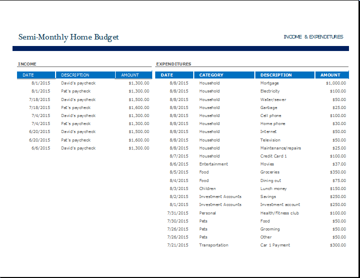 semi monthly home budget template