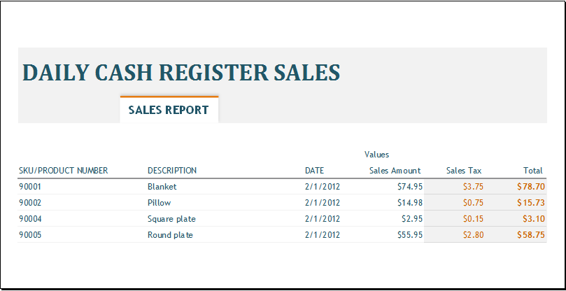 Daily Weekly And Monthly Sales Report Templates Word Excel Templates