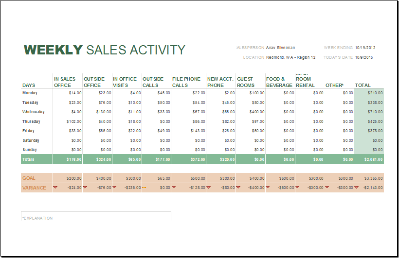 Daily, Weekly and Monthly Sales Report Templates | Word ...