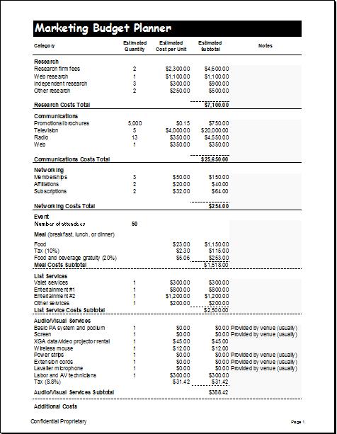 Marketing budget planner
