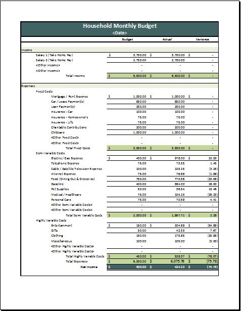 Family Budget Sheet