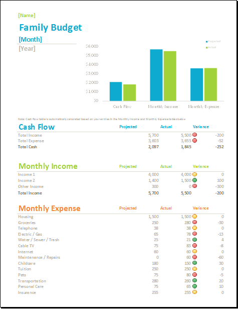 Excel Family Budget Sheet