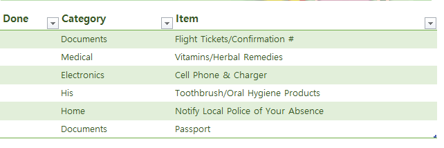 Family Vacation Checklist Template for Excel