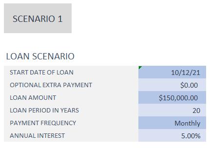 Loan Comparison Calculator for Excel