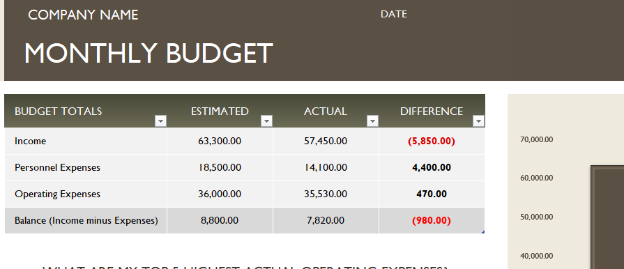 Monthly Budget Sheet for Businesses